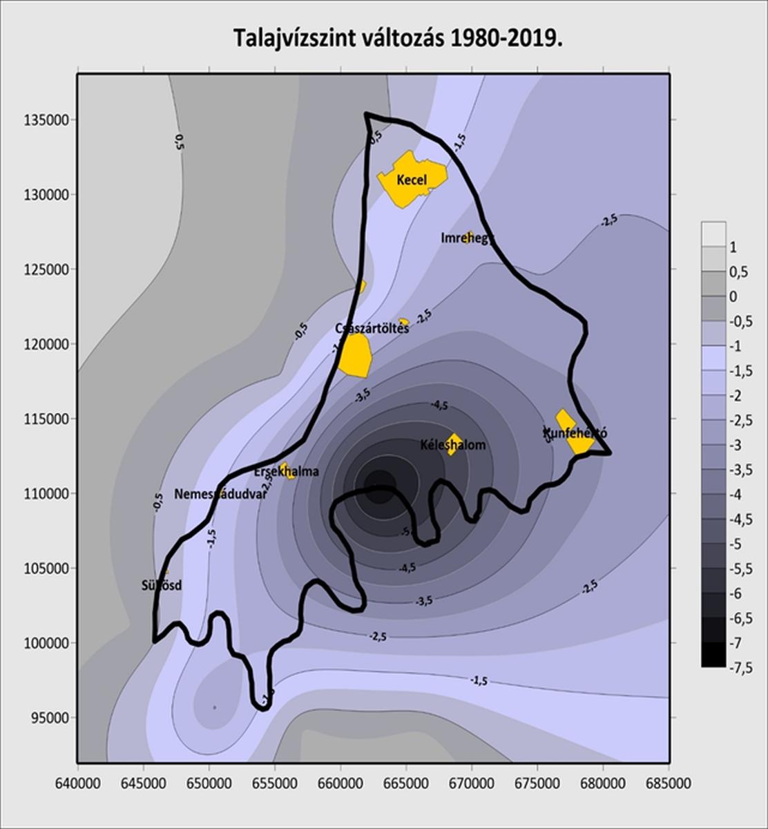 Talajvízszint változás Illancson 1980-2019. (ADUVIZIG)